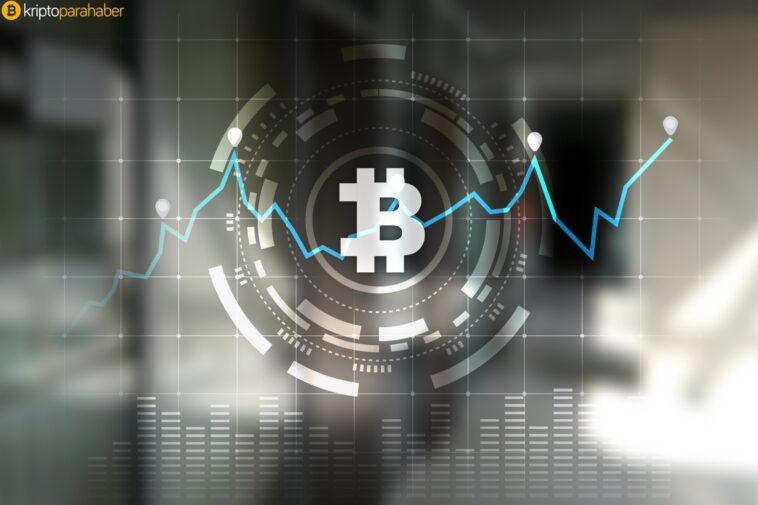 Bitcoin, kurumsal talepte artışla birlikte bu seviyeyi gözüne kestirdi